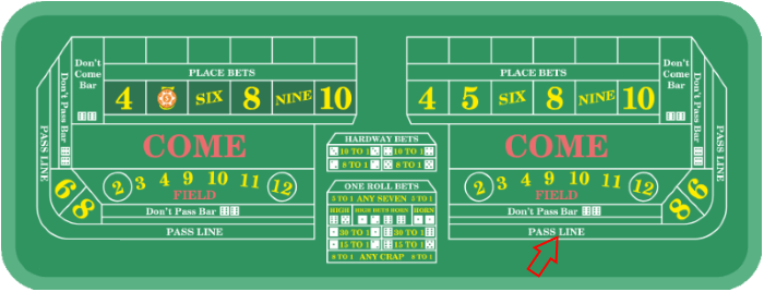 Craps Pass Line Strategy
